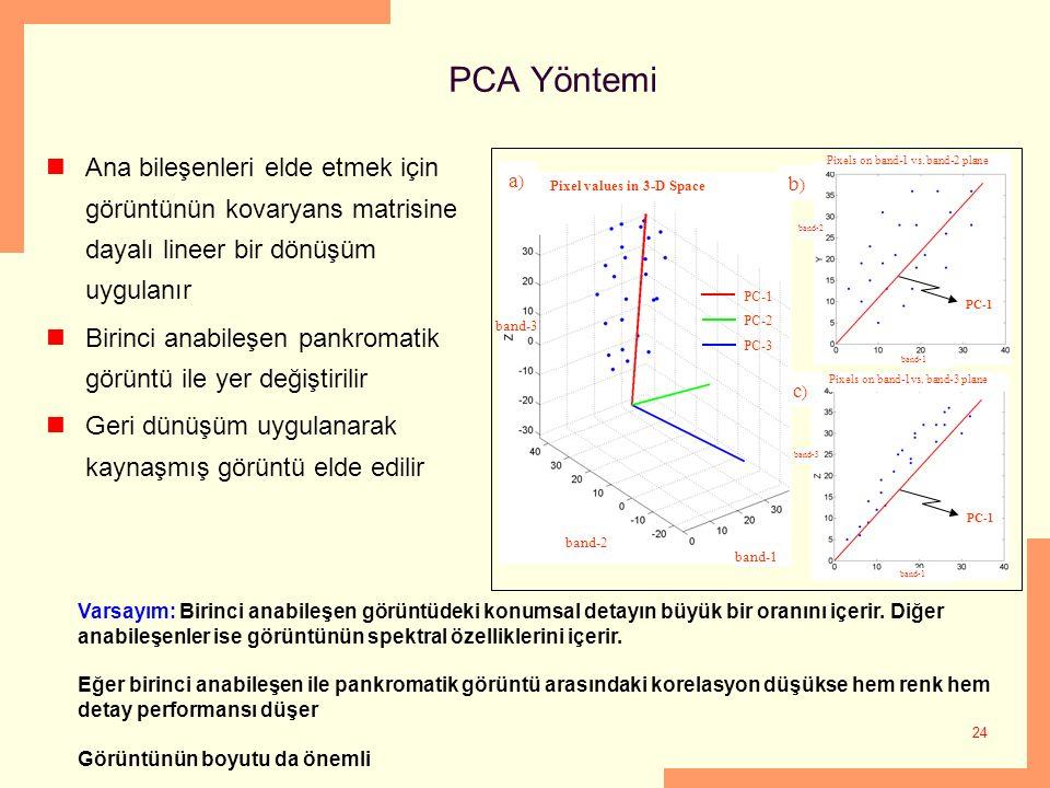 PCA Yöntemi Ana bileşenleri elde etmek için görüntünün kovaryans matrisine dayalı lineer bir dönüşüm uygulanır.