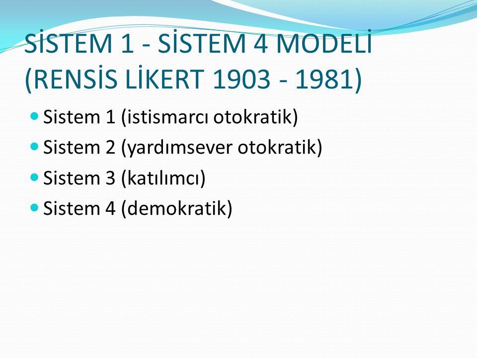 SİSTEM 1 - SİSTEM 4 MODELİ (RENSİS LİKERT 1903 - 1981)