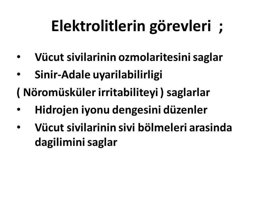 Elektrolitlerin görevleri ;