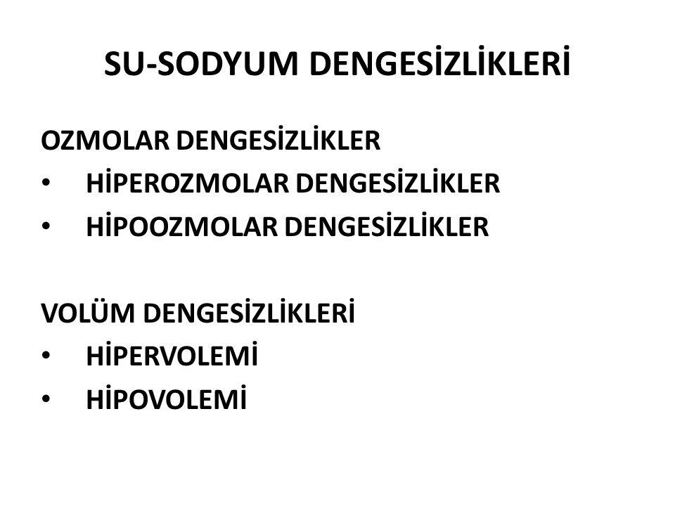 SU-SODYUM DENGESİZLİKLERİ