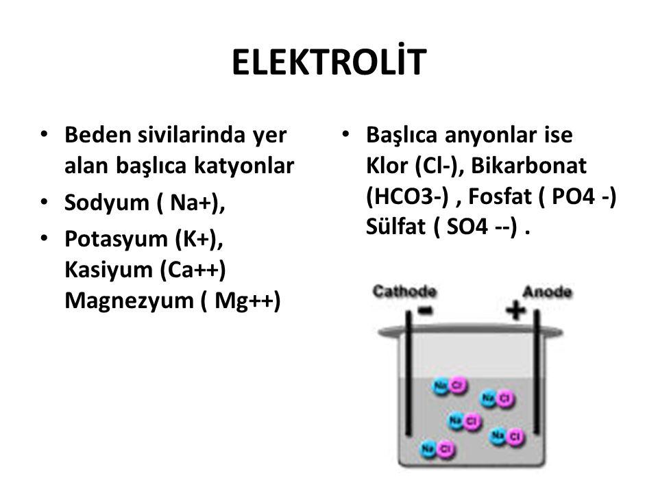 ELEKTROLİT Beden sivilarinda yer alan başlıca katyonlar Sodyum ( Na+),