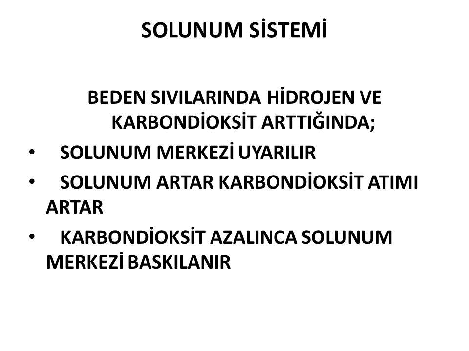 BEDEN SIVILARINDA HİDROJEN VE KARBONDİOKSİT ARTTIĞINDA;
