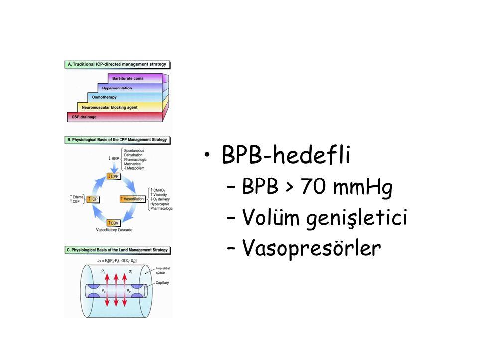 BPB-hedefli BPB > 70 mmHg Volüm genişletici Vasopresörler