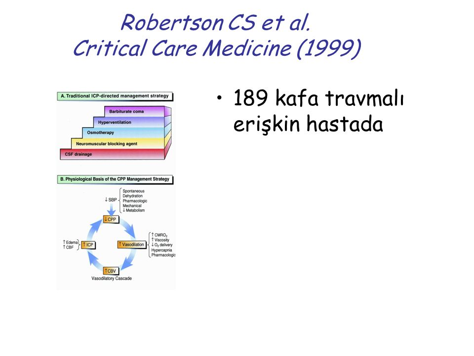 Robertson CS et al. Critical Care Medicine (1999)