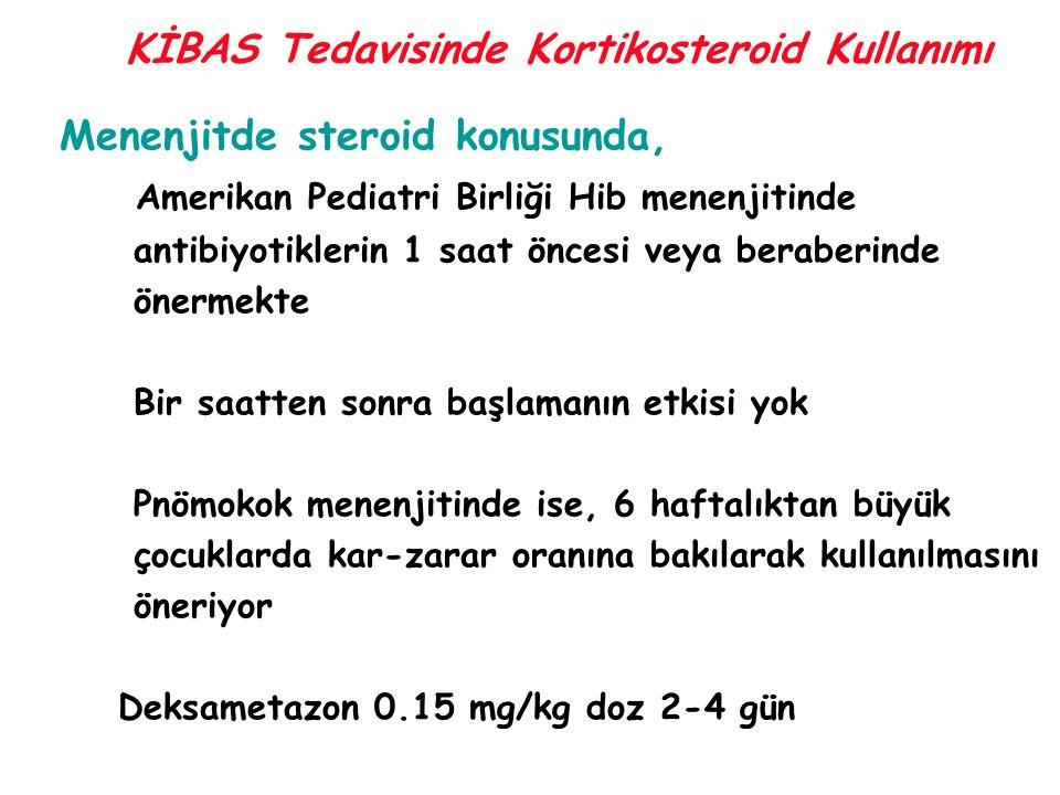 KİBAS Tedavisinde Kortikosteroid Kullanımı