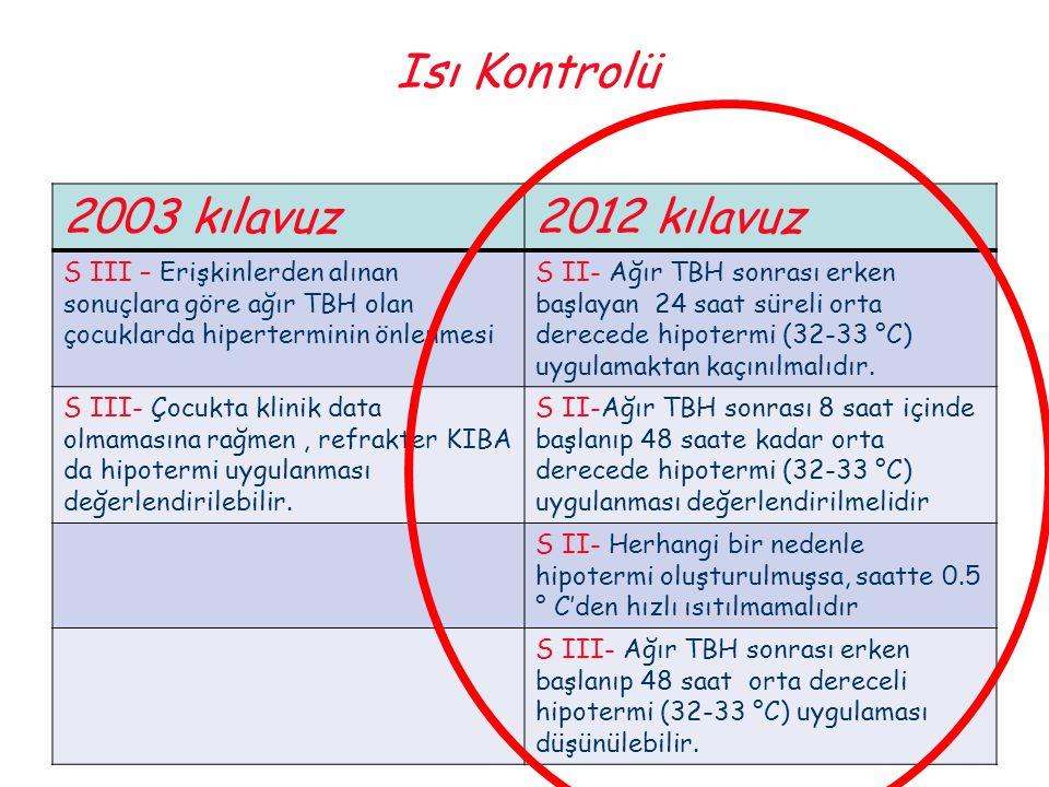 Isı Kontrolü 2003 kılavuz 2012 kılavuz