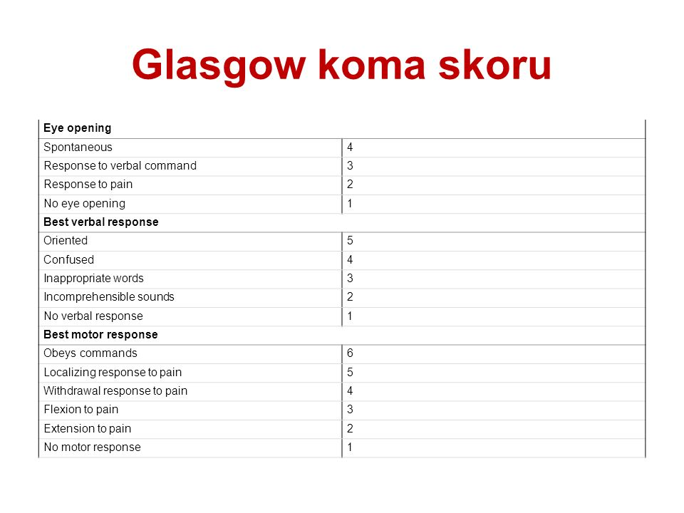 Glasgow koma skoru Eye opening Spontaneous 4