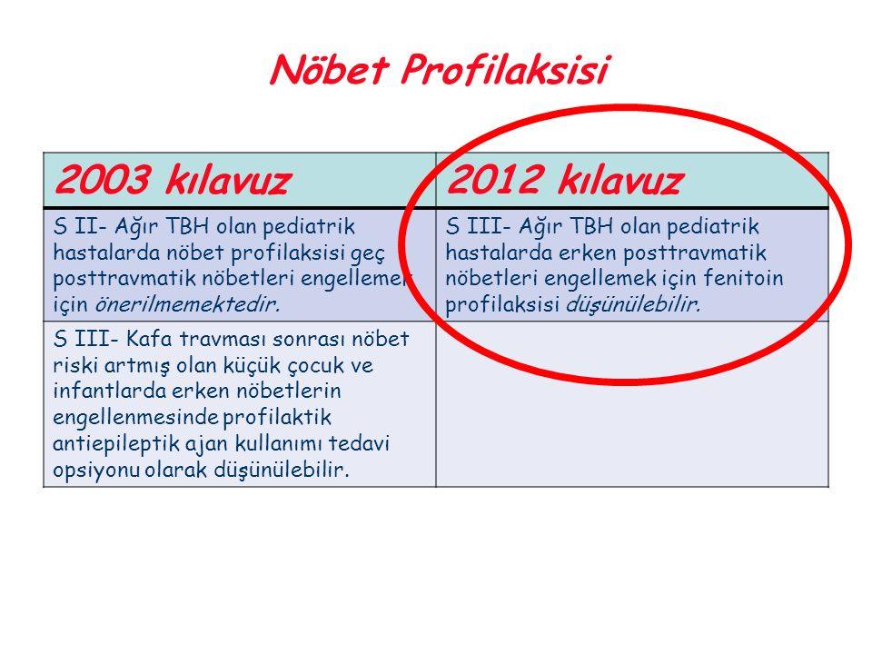 Nöbet Profilaksisi 2003 kılavuz 2012 kılavuz