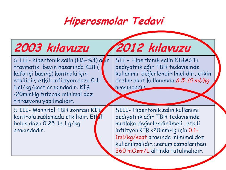 2003 kılavuzu 2012 kılavuzu Hiperosmolar Tedavi