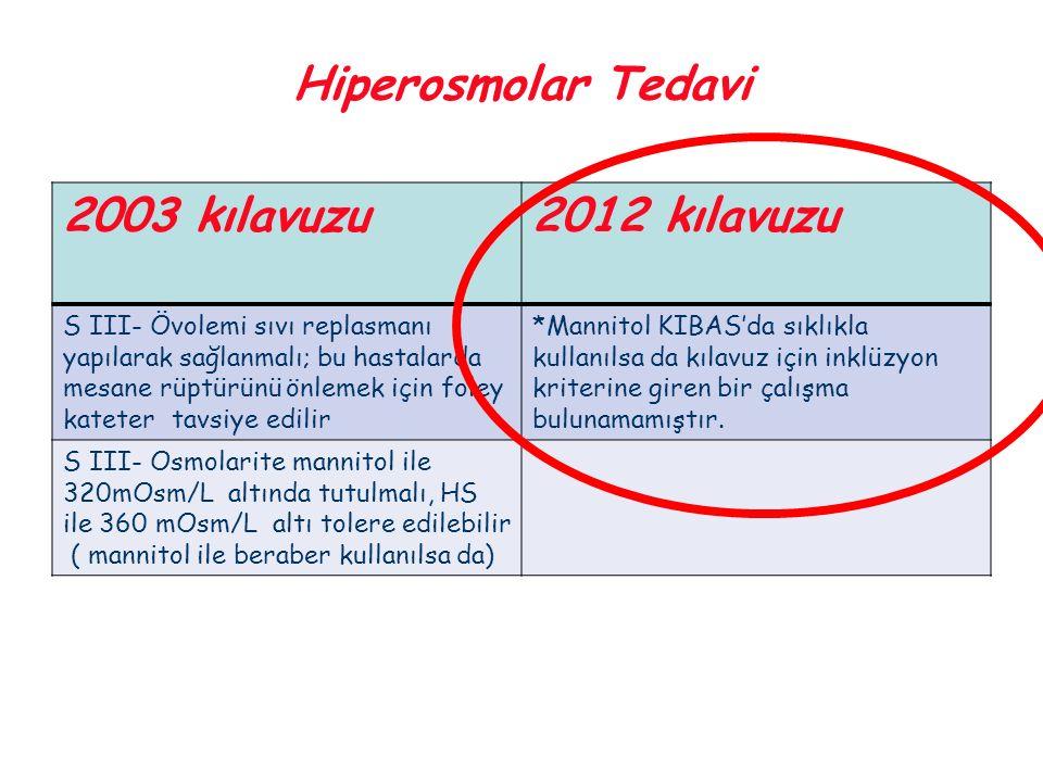 Hiperosmolar Tedavi 2003 kılavuzu 2012 kılavuzu
