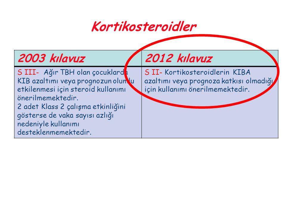 Kortikosteroidler 2003 kılavuz 2012 kılavuz