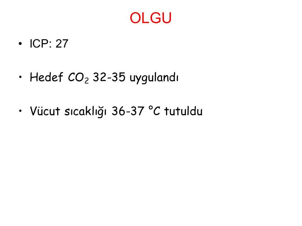 OLGU ICP: 27 Hedef CO2 32-35 uygulandı