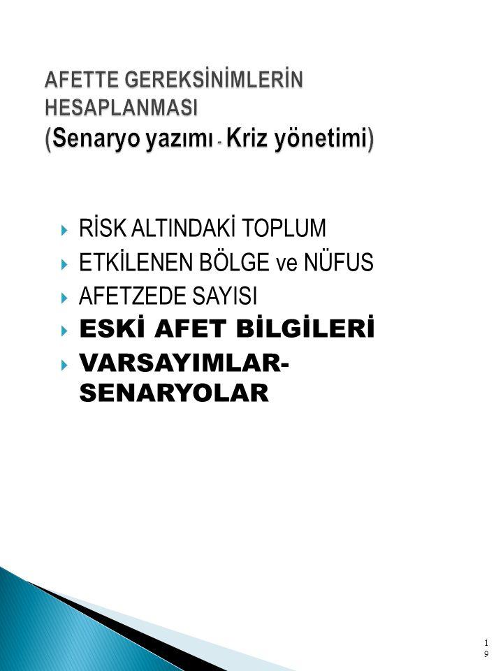 AFETTE GEREKSİNİMLERİN HESAPLANMASI (Senaryo yazımı - Kriz yönetimi)