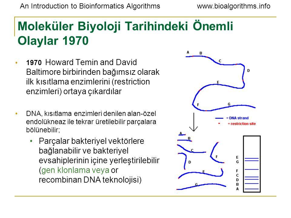 Moleküler Biyoloji Tarihindeki Önemli Olaylar 1970