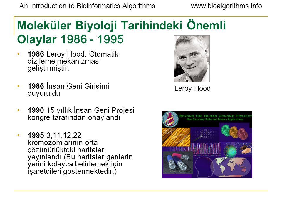 Moleküler Biyoloji Tarihindeki Önemli Olaylar 1986 - 1995