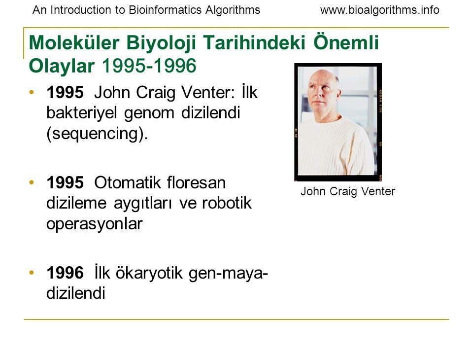 Moleküler Biyoloji Tarihindeki Önemli Olaylar 1995-1996