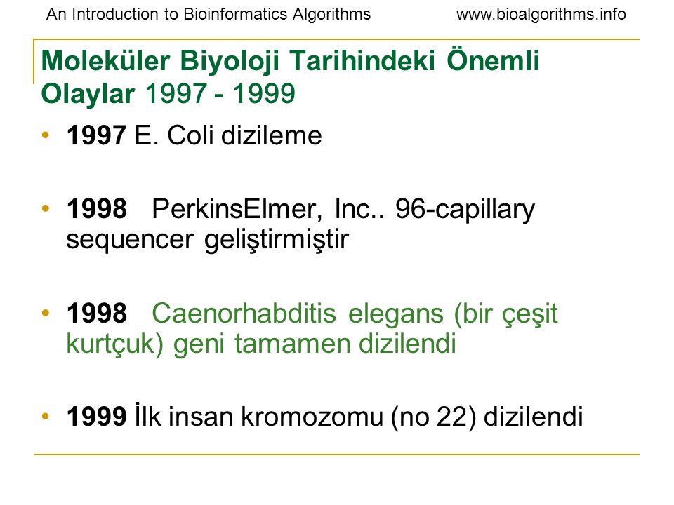 Moleküler Biyoloji Tarihindeki Önemli Olaylar 1997 - 1999