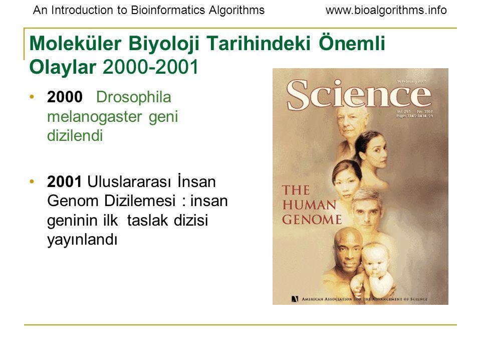 Moleküler Biyoloji Tarihindeki Önemli Olaylar 2000-2001