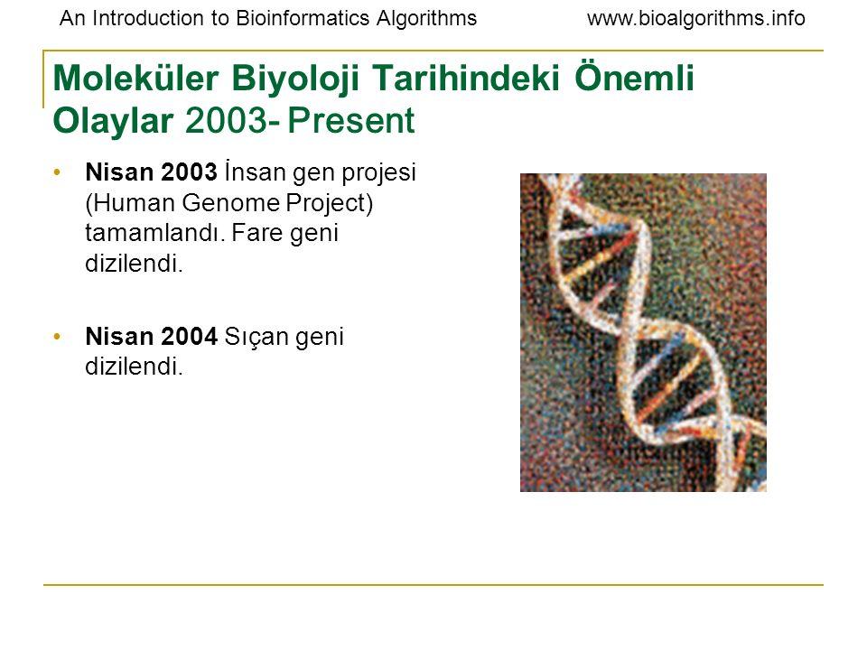 Moleküler Biyoloji Tarihindeki Önemli Olaylar 2003- Present