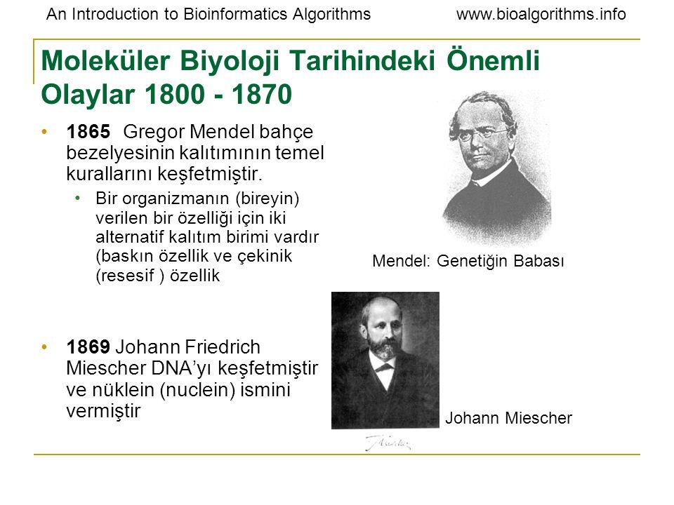 Moleküler Biyoloji Tarihindeki Önemli Olaylar 1800 - 1870