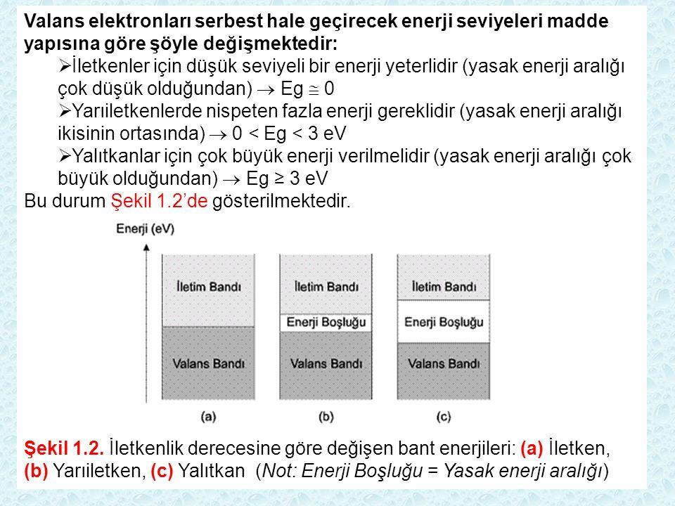Valans elektronları serbest hale geçirecek enerji seviyeleri madde yapısına göre şöyle değişmektedir: