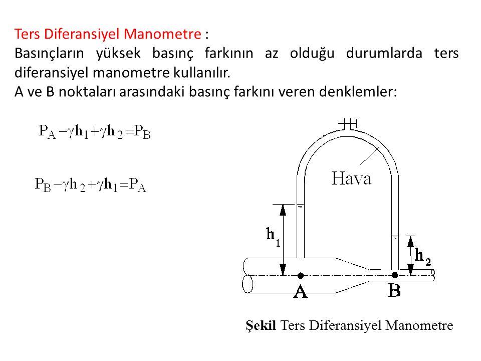 Ters Diferansiyel Manometre :