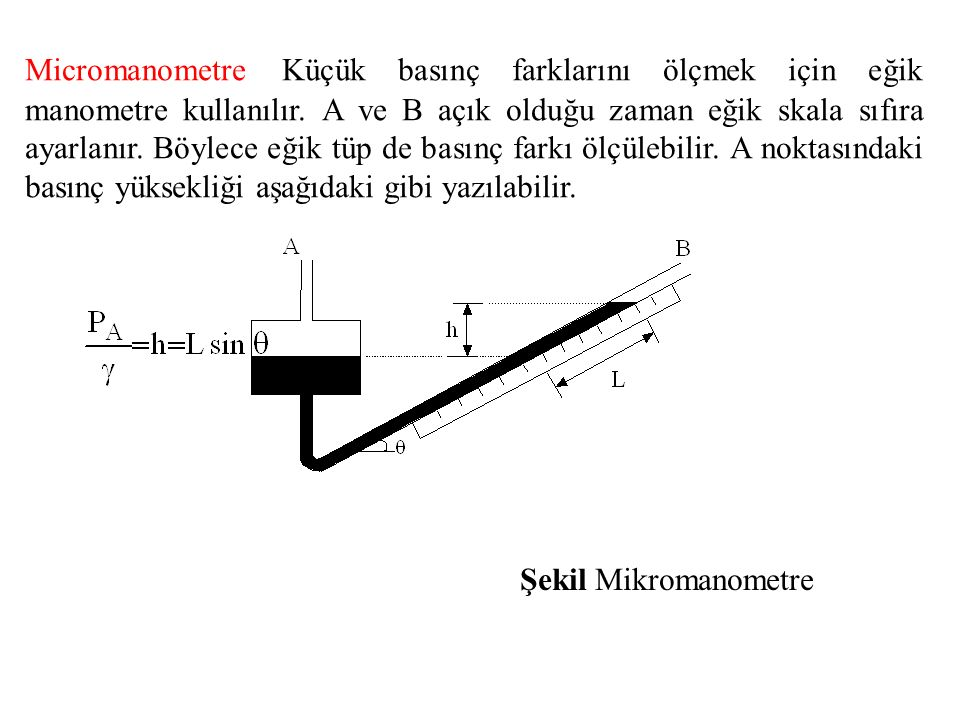 Micromanometre Küçük basınç farklarını ölçmek için eğik manometre kullanılır. A ve B açık olduğu zaman eğik skala sıfıra ayarlanır. Böylece eğik tüp de basınç farkı ölçülebilir. A noktasındaki basınç yüksekliği aşağıdaki gibi yazılabilir.