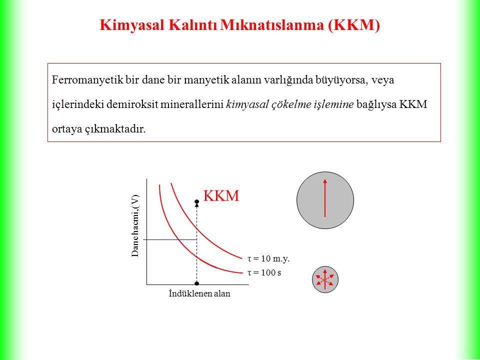Kimyasal Kalıntı Mıknatıslanma (KKM)