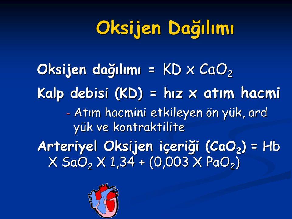 Oksijen Dağılımı Oksijen dağılımı = KD x CaO2