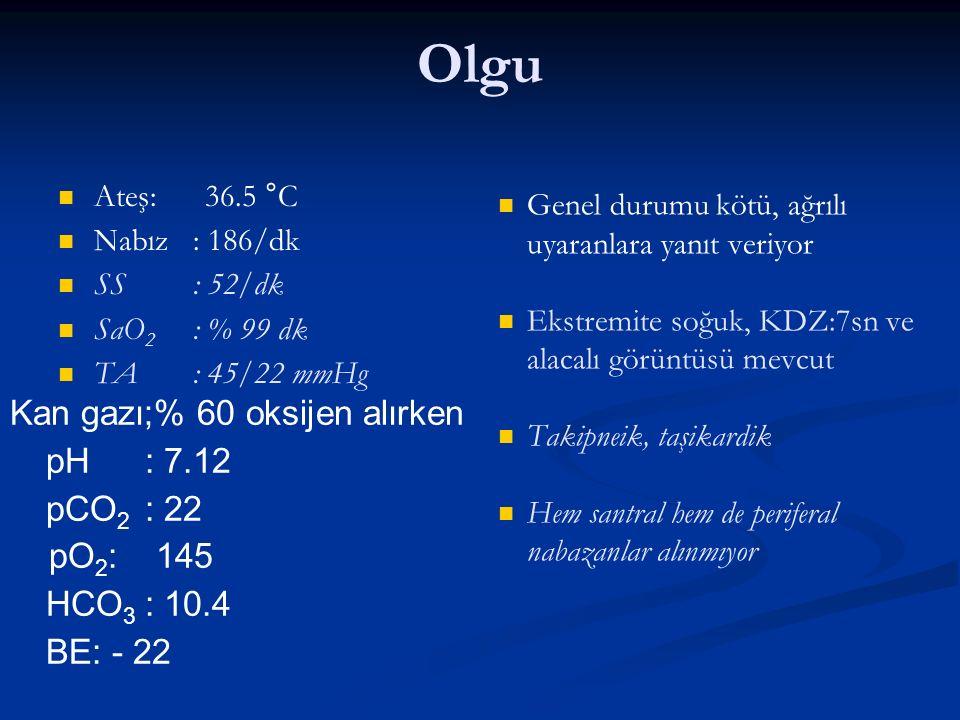 Olgu Kan gazı;% 60 oksijen alırken pH : 7.12 pCO2 : 22 pO2: 145
