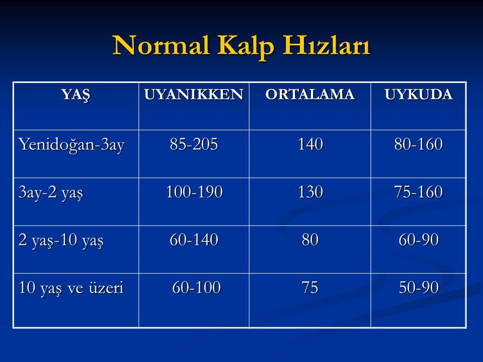 Normal Kalp Hızları Yenidoğan-3ay 85-205 140 80-160 3ay-2 yaş 100-190