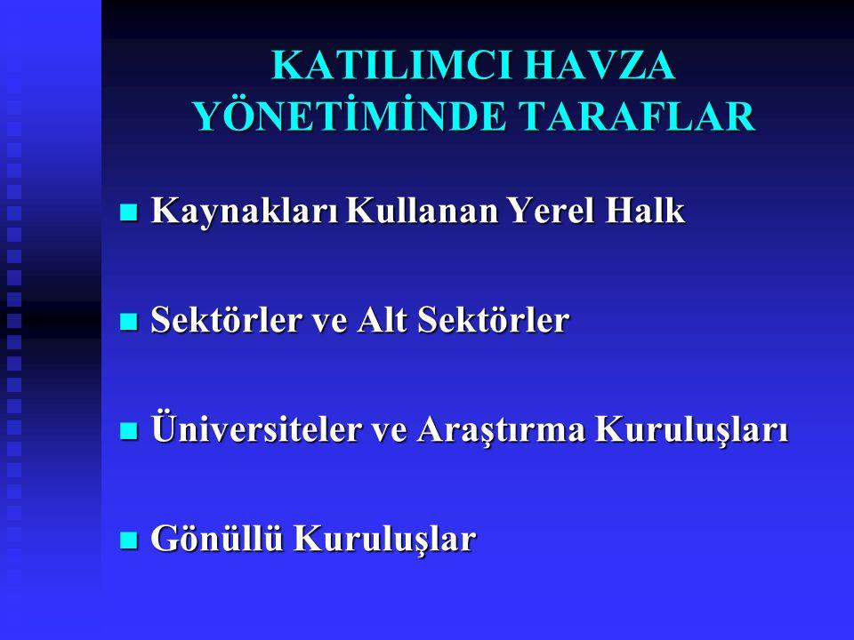 KATILIMCI HAVZA YÖNETİMİNDE TARAFLAR