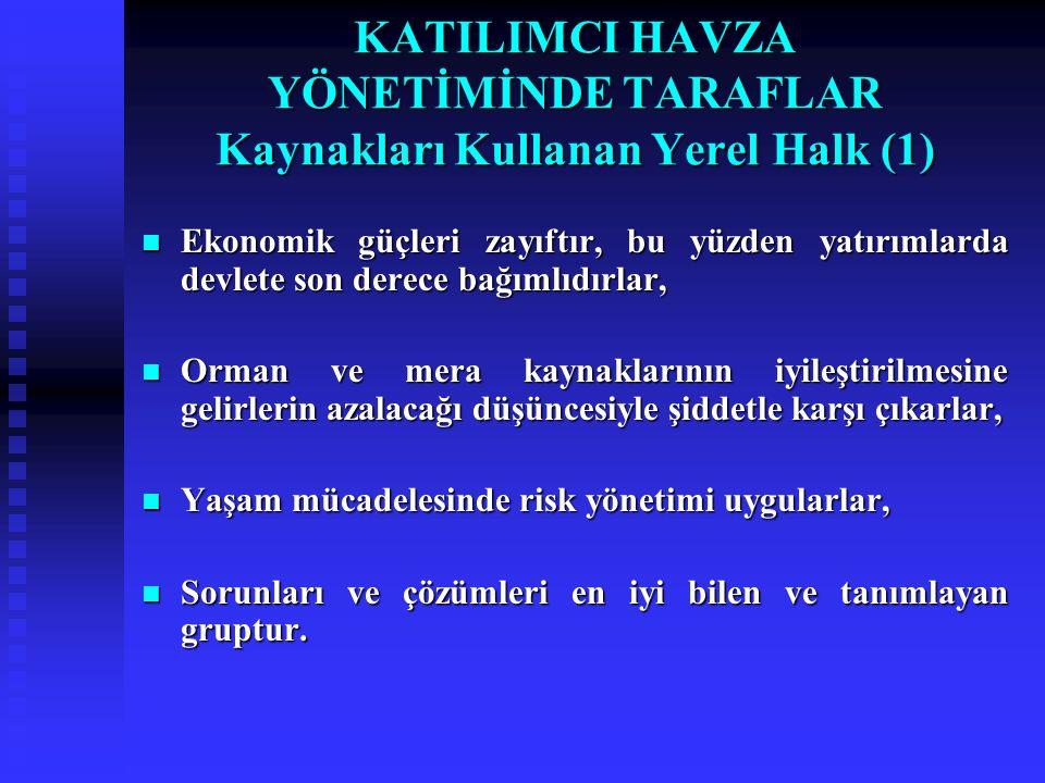 KATILIMCI HAVZA YÖNETİMİNDE TARAFLAR Kaynakları Kullanan Yerel Halk (1)