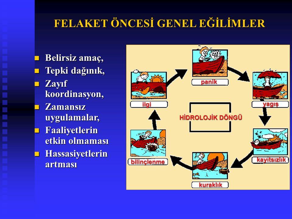 FELAKET ÖNCESİ GENEL EĞİLİMLER