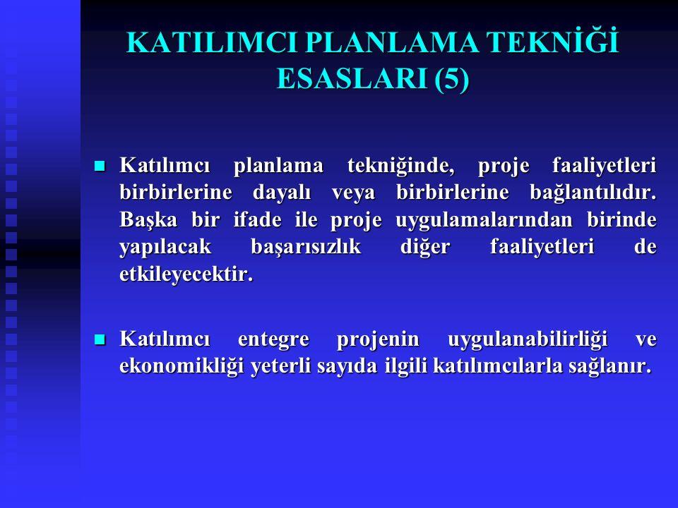 KATILIMCI PLANLAMA TEKNİĞİ ESASLARI (5)