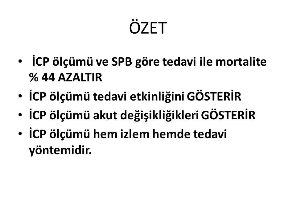 ÖZET İCP ölçümü ve SPB göre tedavi ile mortalite % 44 AZALTIR