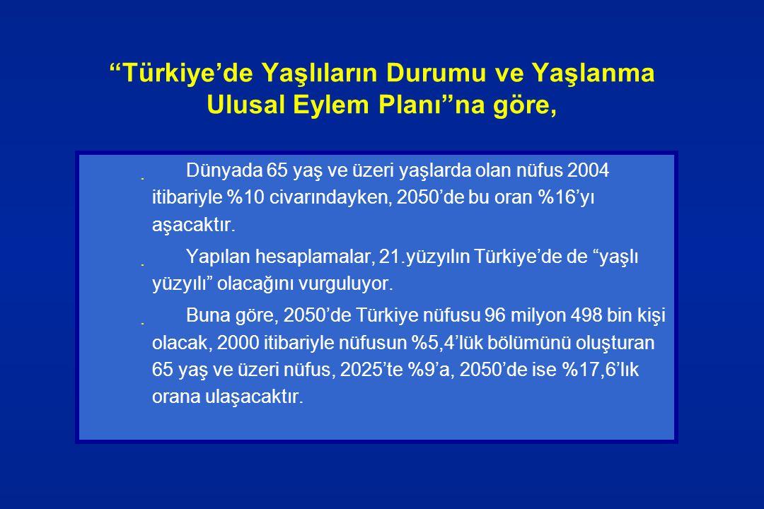 Türkiye'de Yaşlıların Durumu ve Yaşlanma Ulusal Eylem Planı na göre,
