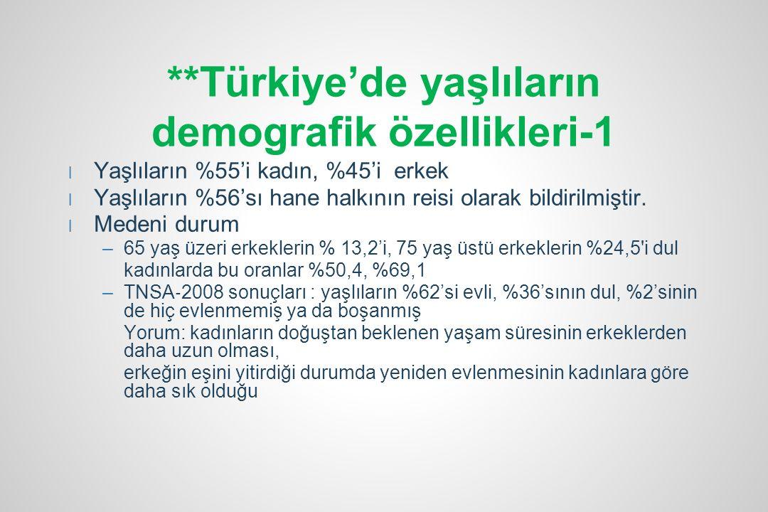 **Türkiye'de yaşlıların demografik özellikleri-1