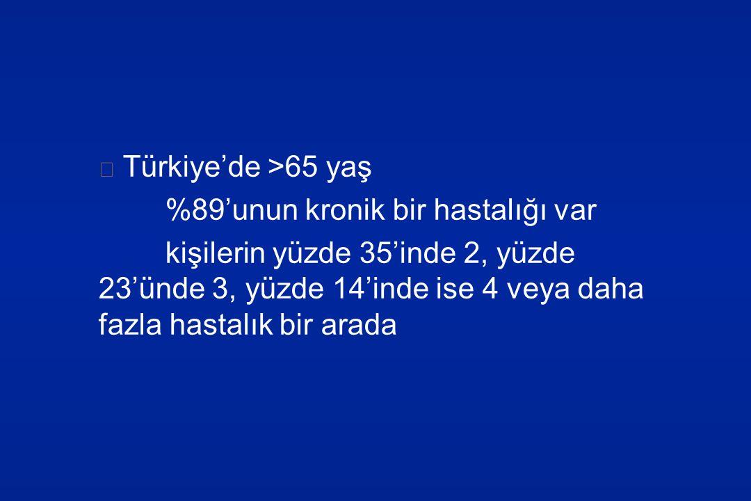 Türkiye'de >65 yaş %89'unun kronik bir hastalığı var.