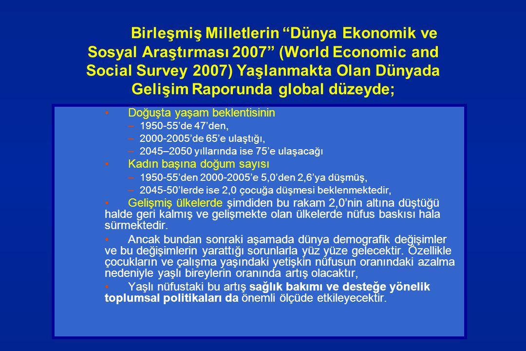 Birleşmiş Milletlerin Dünya Ekonomik ve Sosyal Araştırması 2007 (World Economic and Social Survey 2007) Yaşlanmakta Olan Dünyada Gelişim Raporunda global düzeyde;