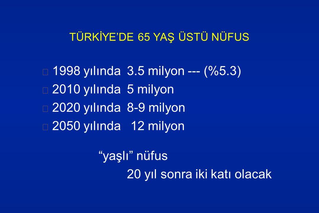 TÜRKİYE'DE 65 YAŞ ÜSTÜ NÜFUS