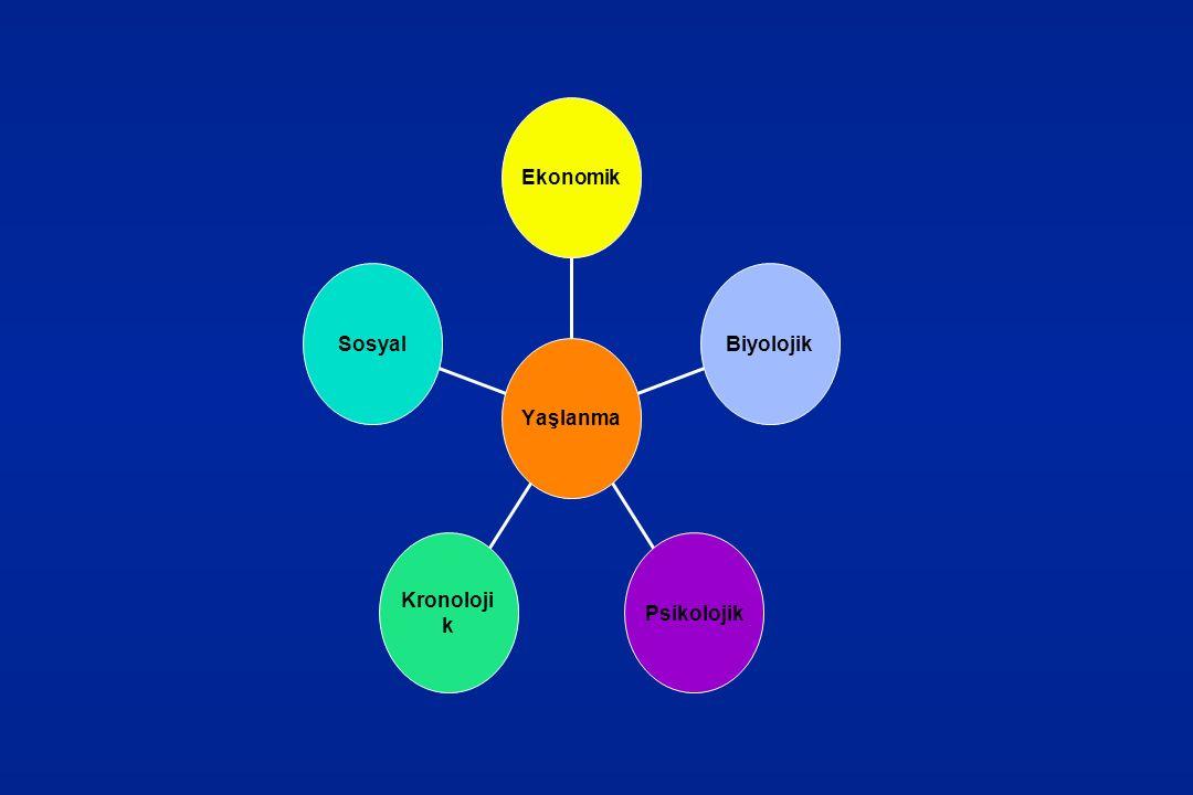 Sosyal Kronolojik Psikolojik Biyolojik Ekonomik Yaşlanma