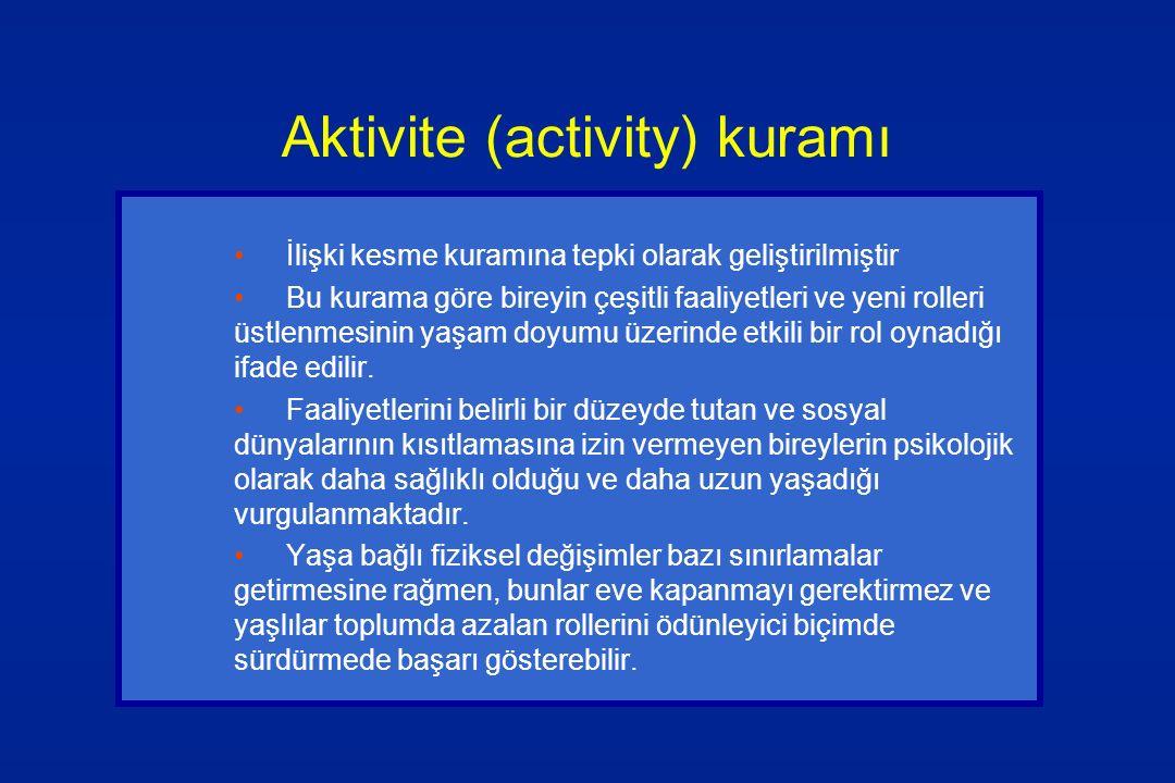 Aktivite (activity) kuramı