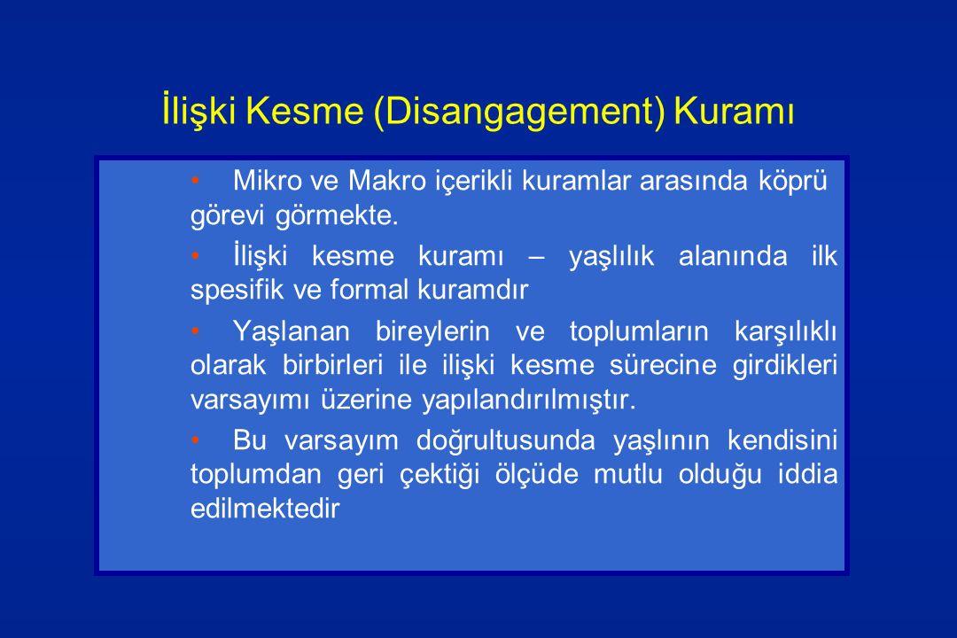 İlişki Kesme (Disangagement) Kuramı