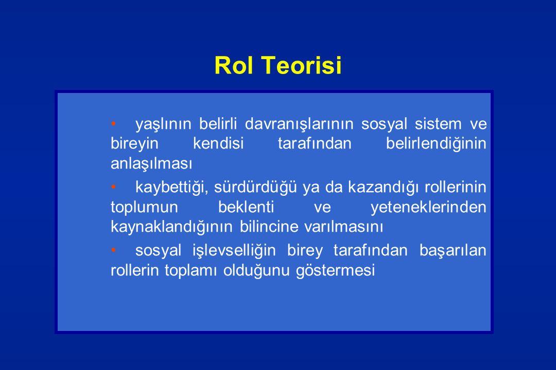 Rol Teorisi yaşlının belirli davranışlarının sosyal sistem ve bireyin kendisi tarafından belirlendiğinin anlaşılması.