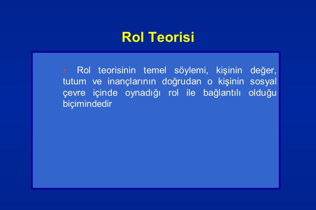 Rol Teorisi