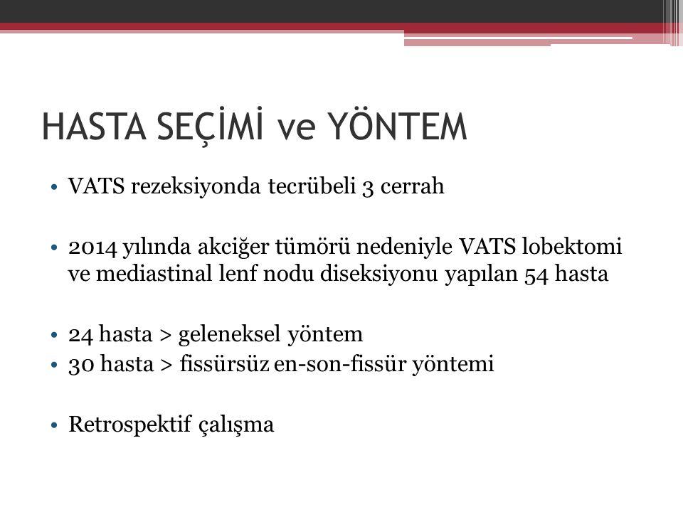 HASTA SEÇİMİ ve YÖNTEM VATS rezeksiyonda tecrübeli 3 cerrah