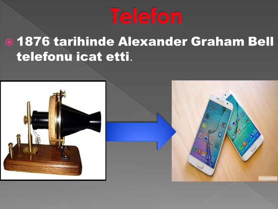 Telefon 1876 tarihinde Alexander Graham Bell telefonu icat etti.