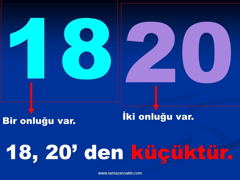 18 20 18, 20' den küçüktür. İki onluğu var. Bir onluğu var.