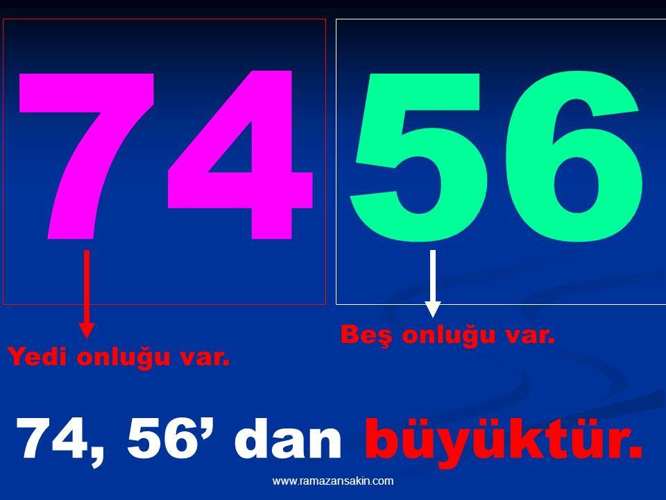 74 56 74, 56' dan büyüktür. Beş onluğu var. Yedi onluğu var.